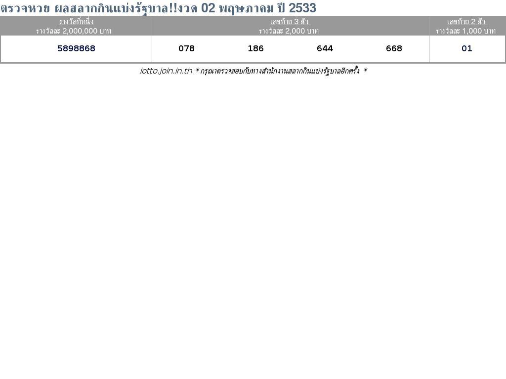 ใบตรวจสลากกินแบ่งรัฐบาล ใบตรวจหวย 02 พฤษภาคม 2533