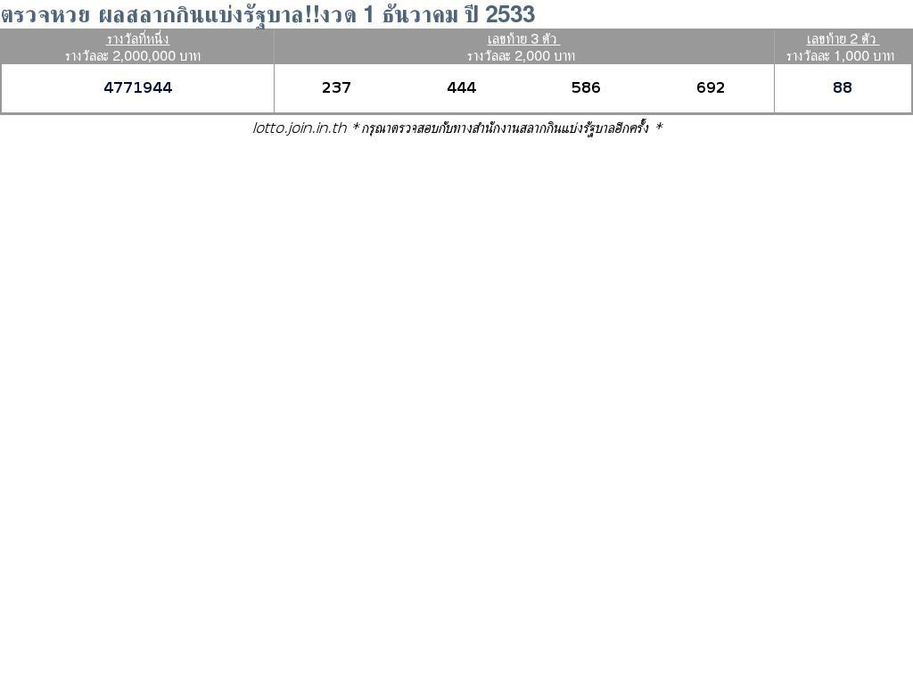 ใบตรวจสลากกินแบ่งรัฐบาล ใบตรวจหวย 1 ธันวาคม 2533