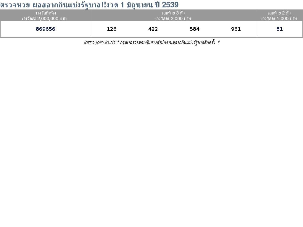 ใบตรวจสลากกินแบ่งรัฐบาล ใบตรวจหวย 1 มิถุนายน 2539