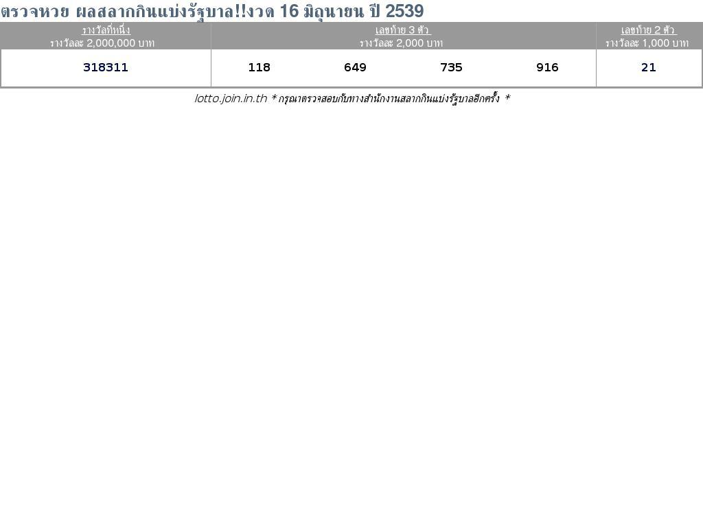 ใบตรวจสลากกินแบ่งรัฐบาล ใบตรวจหวย 16 มิถุนายน 2539