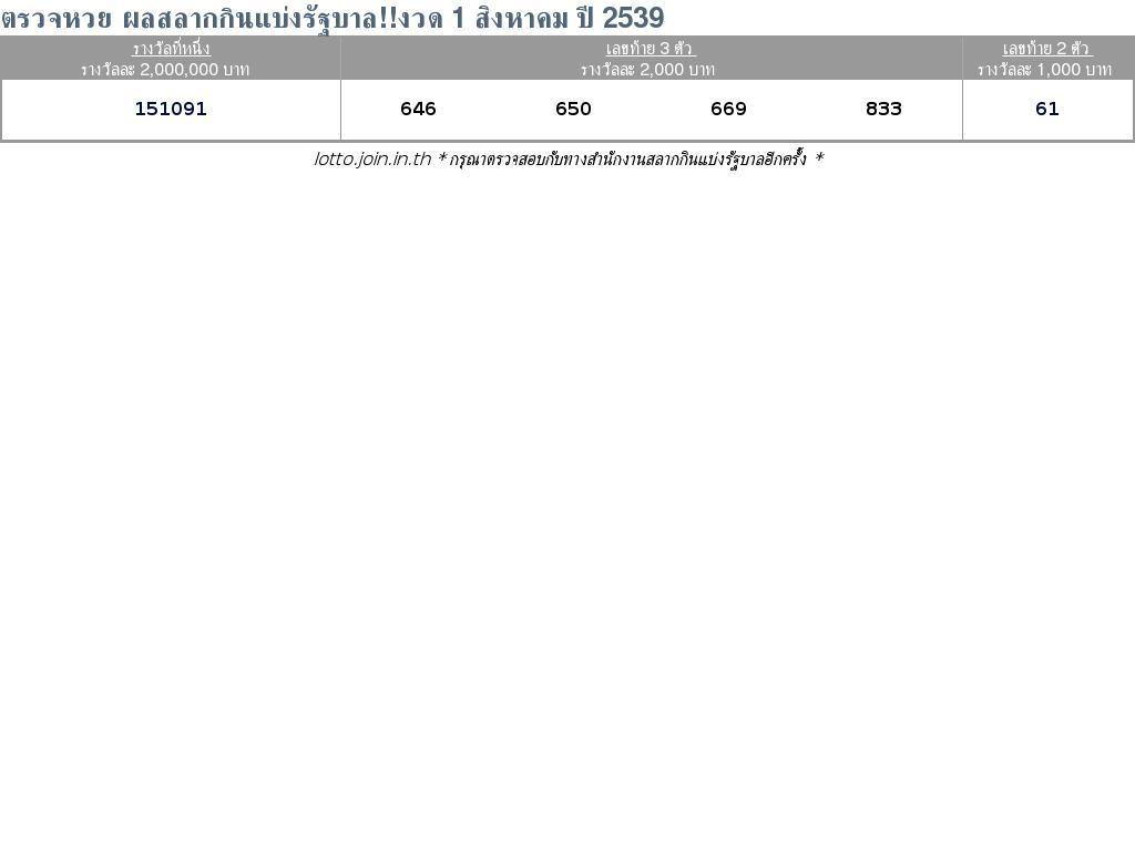 ใบตรวจสลากกินแบ่งรัฐบาล ใบตรวจหวย 1 สิงหาคม 2539