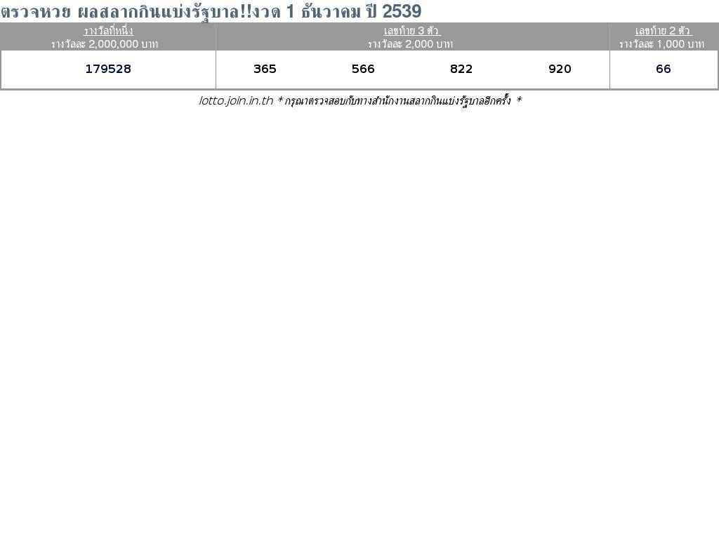 ใบตรวจสลากกินแบ่งรัฐบาล ใบตรวจหวย 1 ธันวาคม 2539