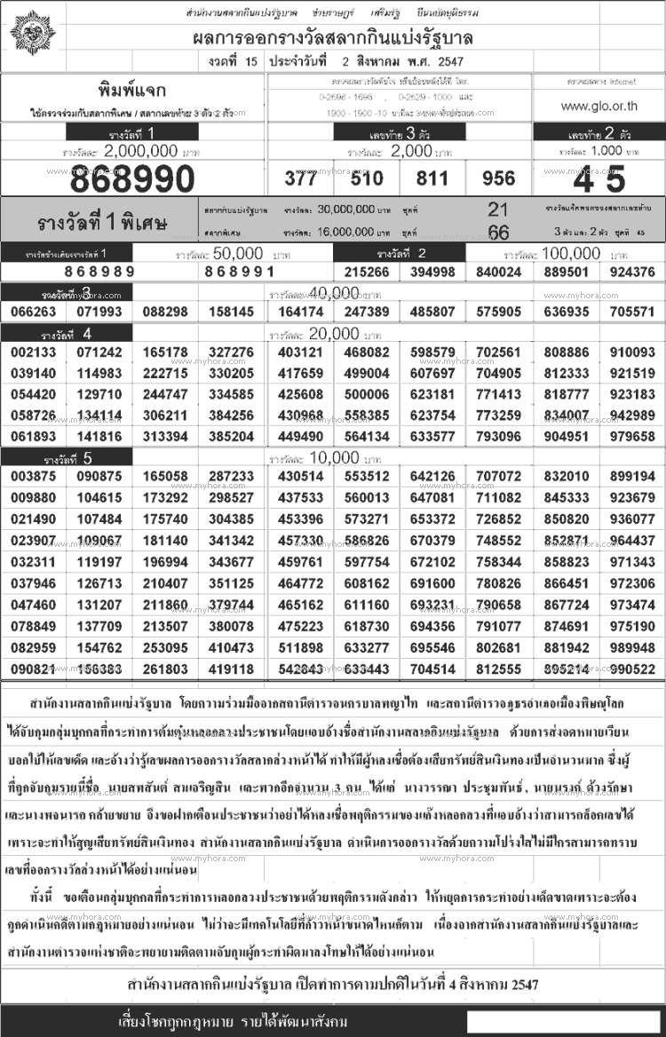 ใบตรวจสลากกินแบ่งรัฐบาล ใบตรวจหวย 02 สิงหาคม 2547