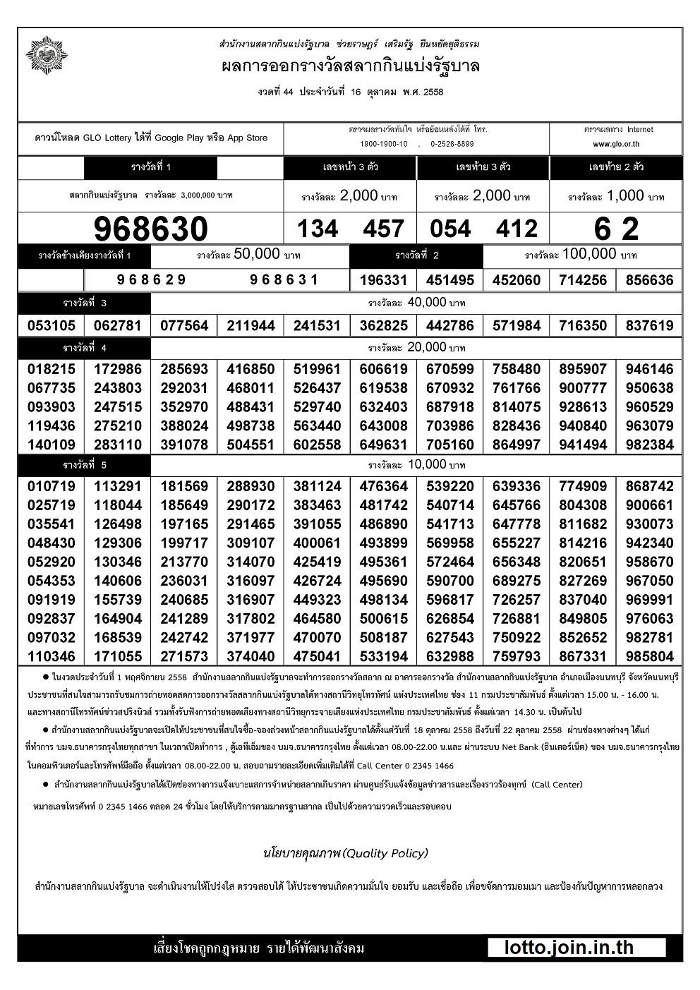 ใบตรวจสลากกินแบ่งรัฐบาล ใบตรวจหวย 16 ตุลาคม 2558